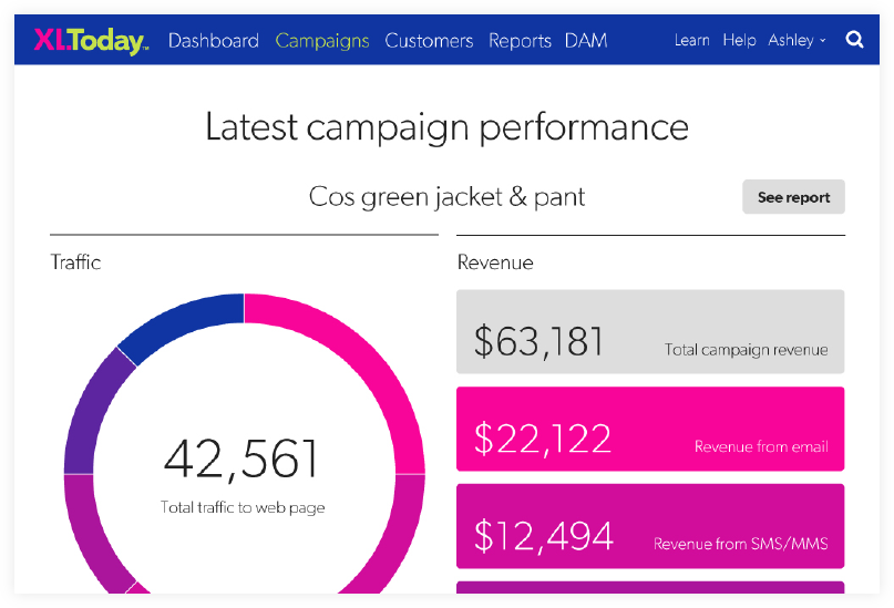 XL.Today™ campaign workflow dashboard screen